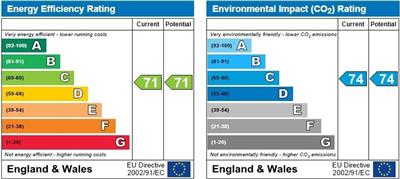 energy efficiency rating for The Mews, Cambridge